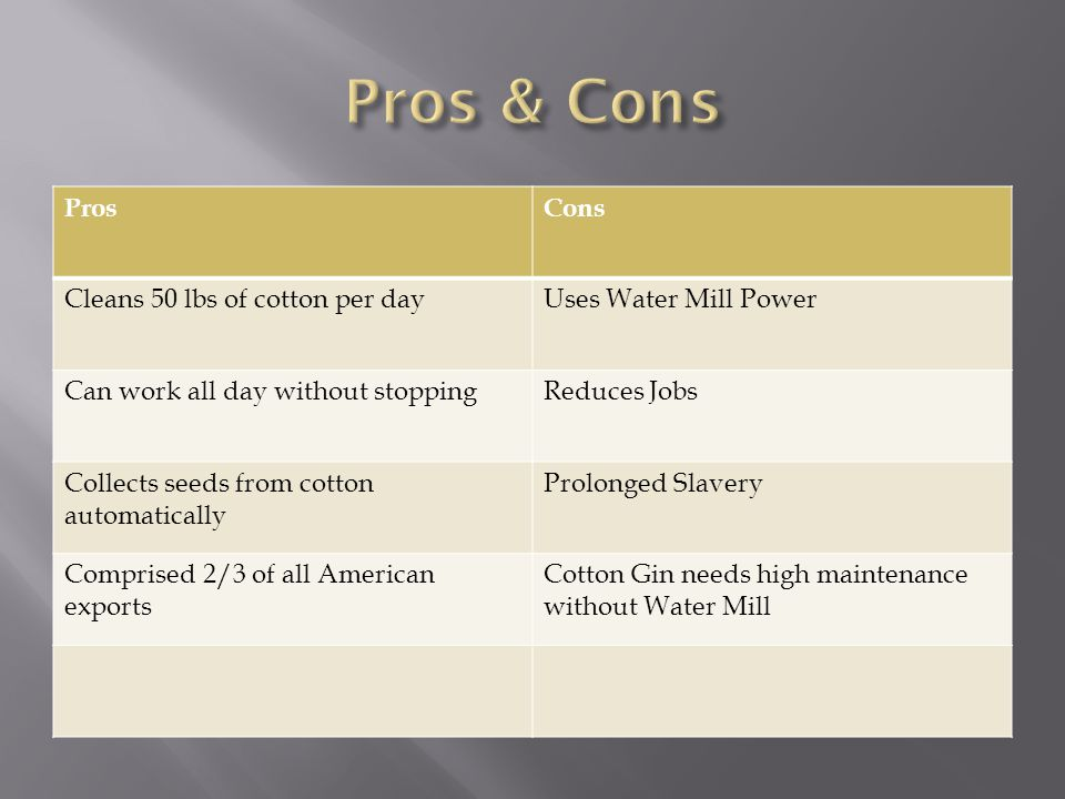 Pros & Cons Pros Cons Cleans 50 lbs of cotton per day