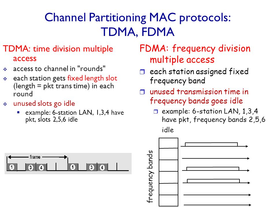 Channel Partitioning MAC protocols: TDMA, FDMA