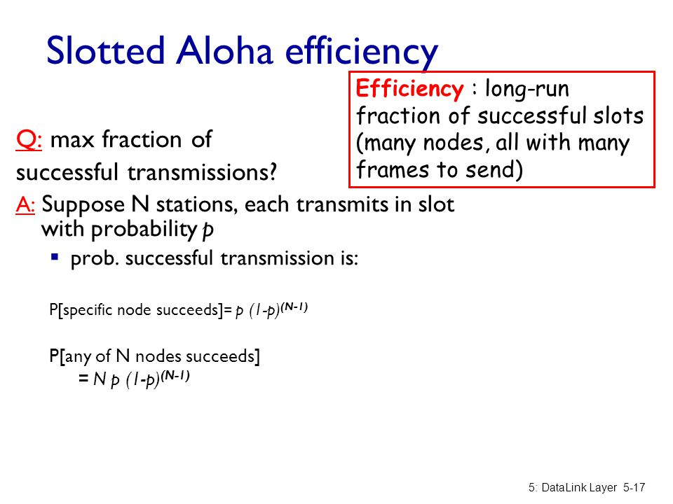Slotted Aloha efficiency