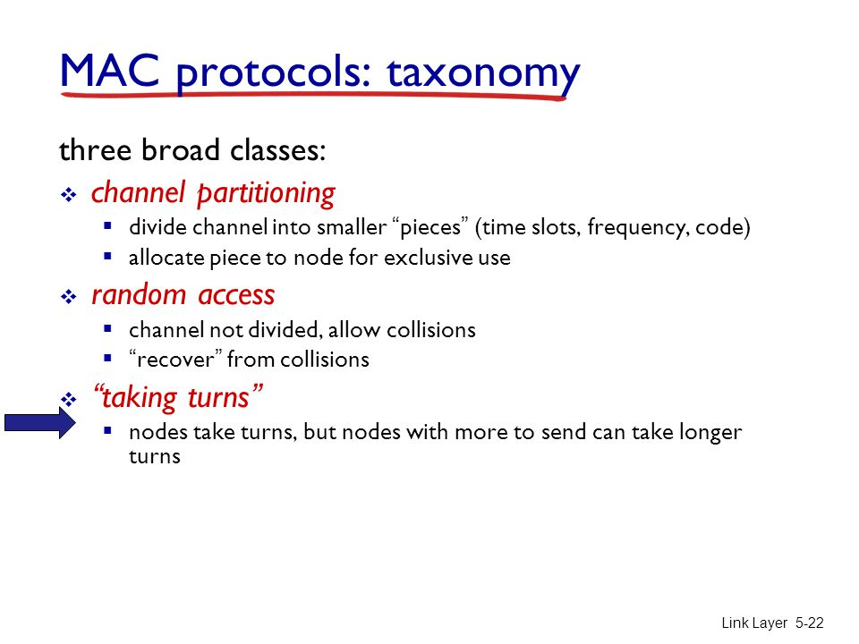 MAC protocols: taxonomy
