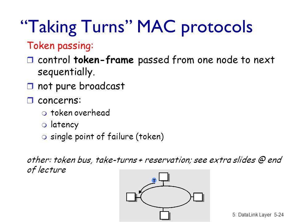 Taking Turns MAC protocols