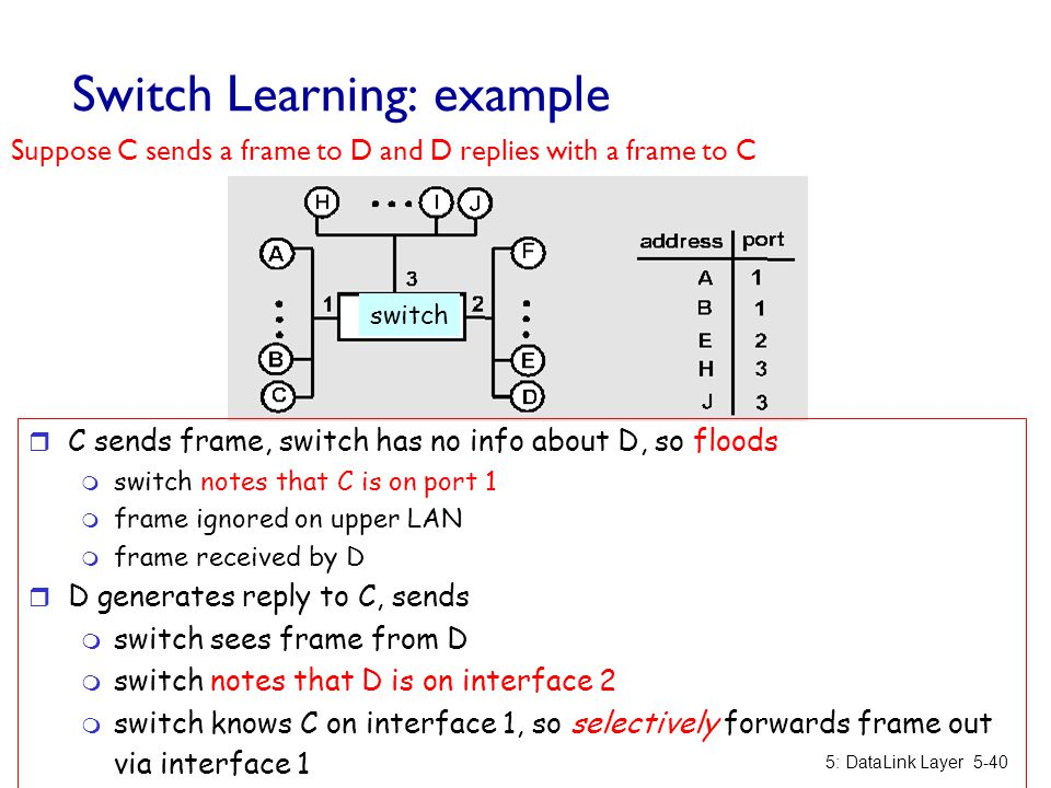 Switch Learning: example