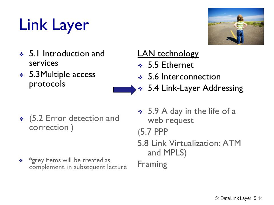 Link Layer 5.1 Introduction and services 5.3Multiple access protocols