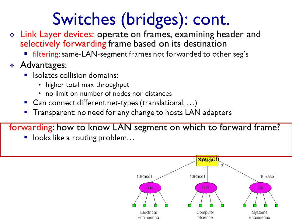 Switches (bridges): cont.