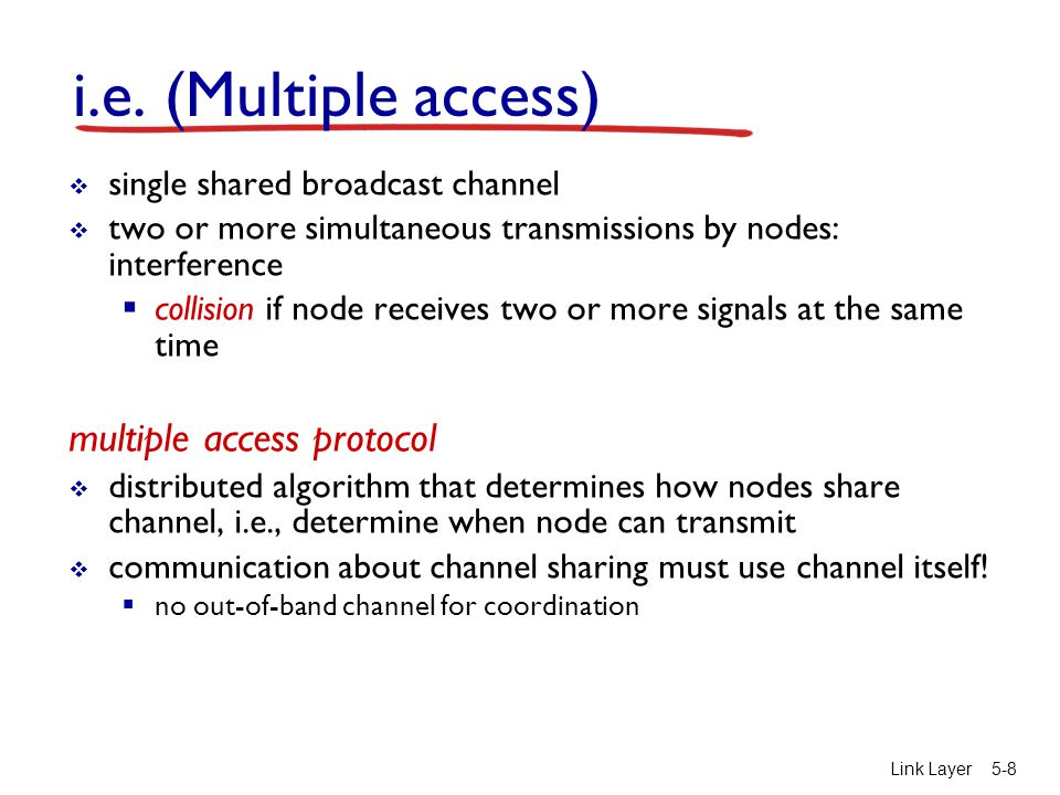i.e. (Multiple access) multiple access protocol