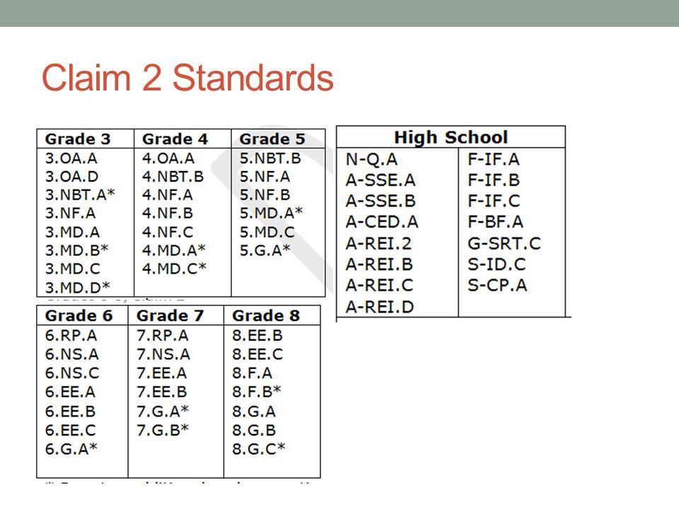 Claim 2 Standards
