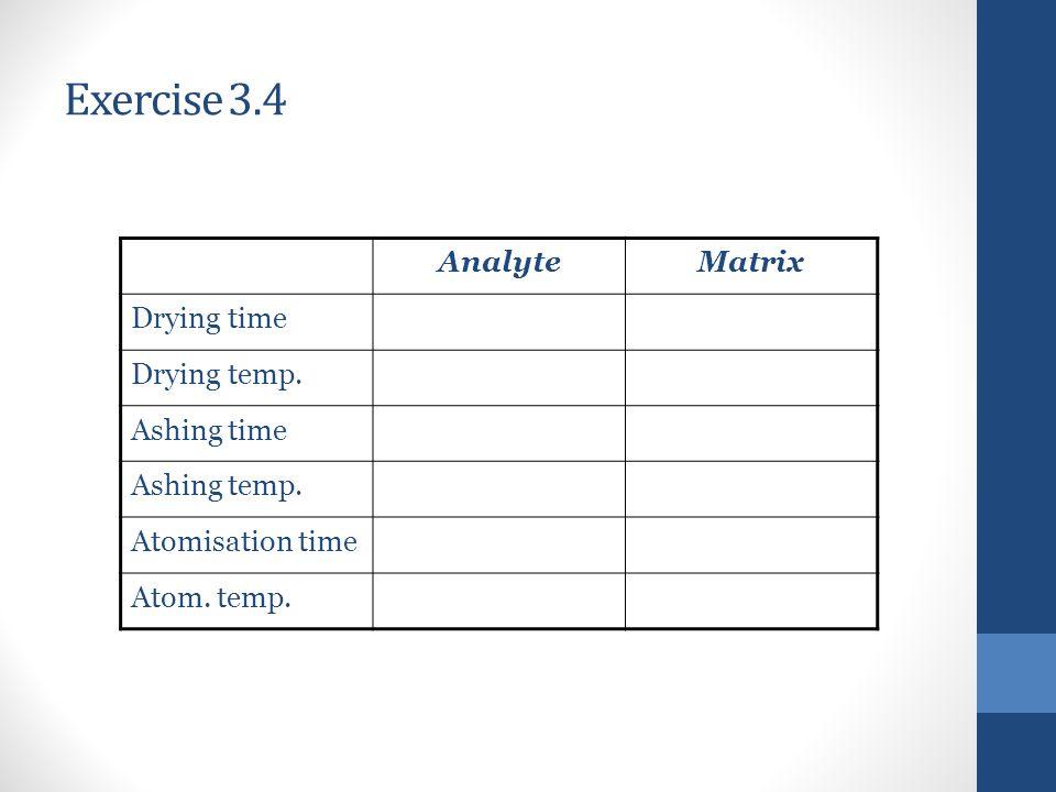 Exercise 3.4 Analyte Matrix Drying time N Y Drying temp. Ashing time
