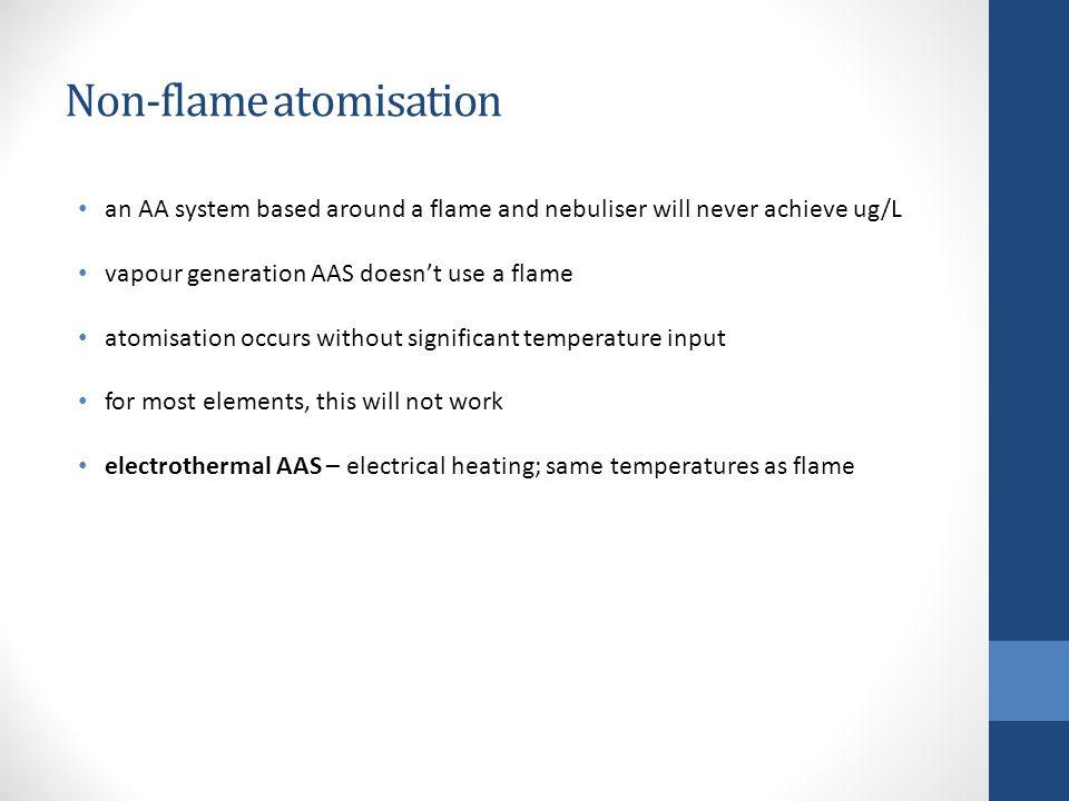 Non-flame atomisation