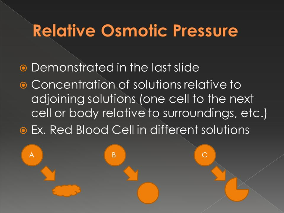 Relative Osmotic Pressure