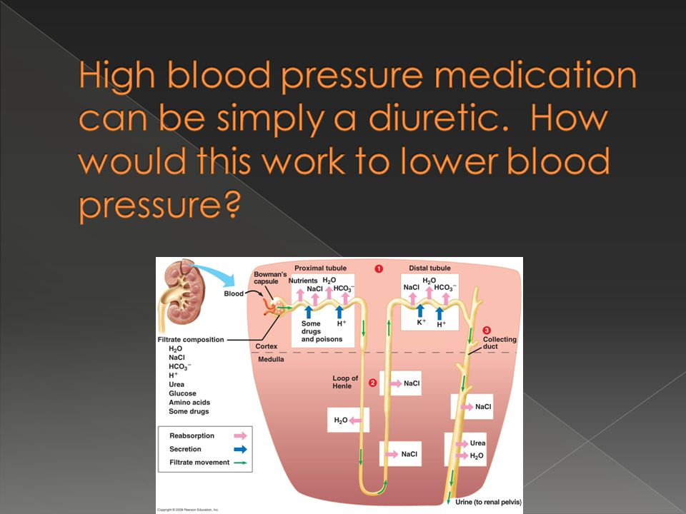 High blood pressure medication can be simply a diuretic