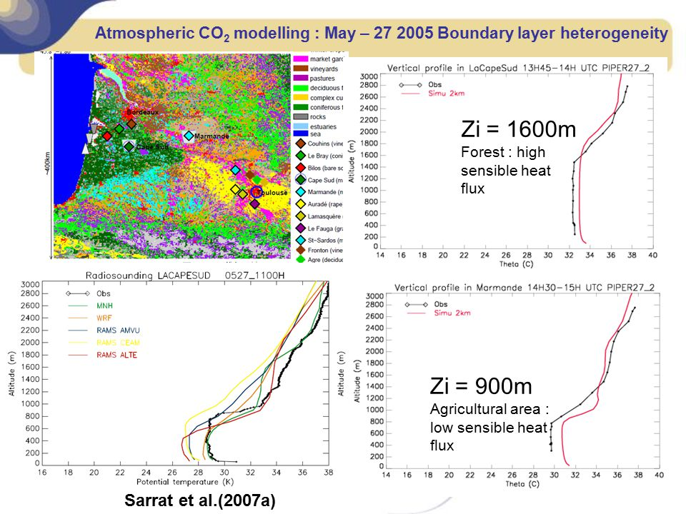 Atmospheric CO2 modelling : May – 27 2005 Boundary layer heterogeneity