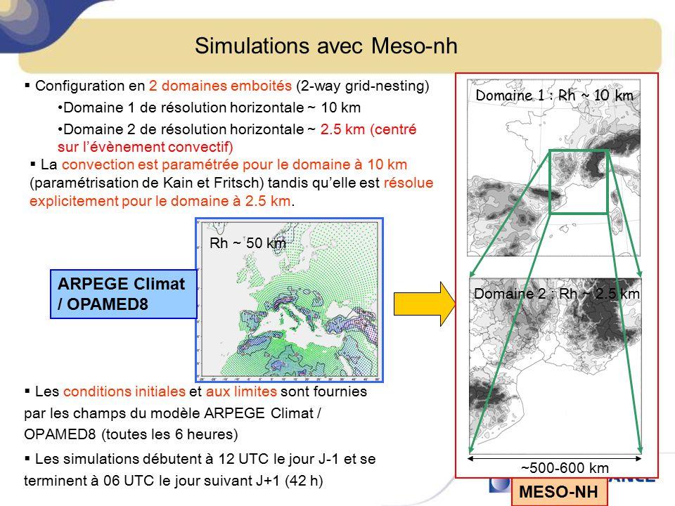 Simulations avec Meso-nh