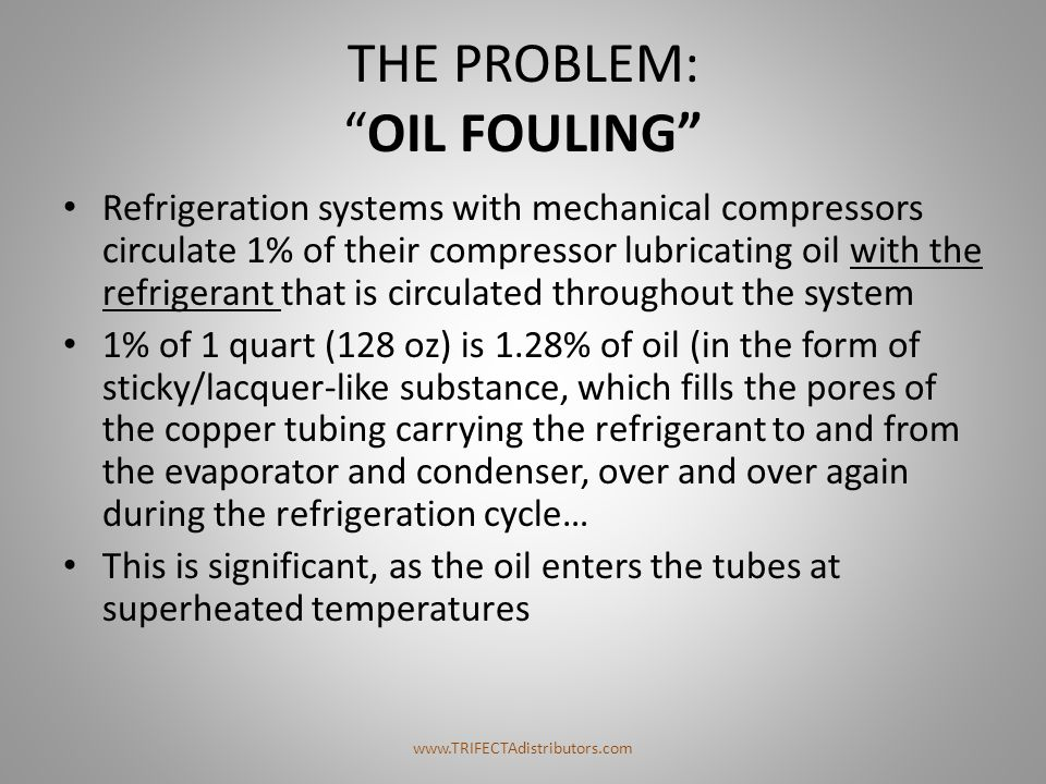 THE PROBLEM: OIL FOULING