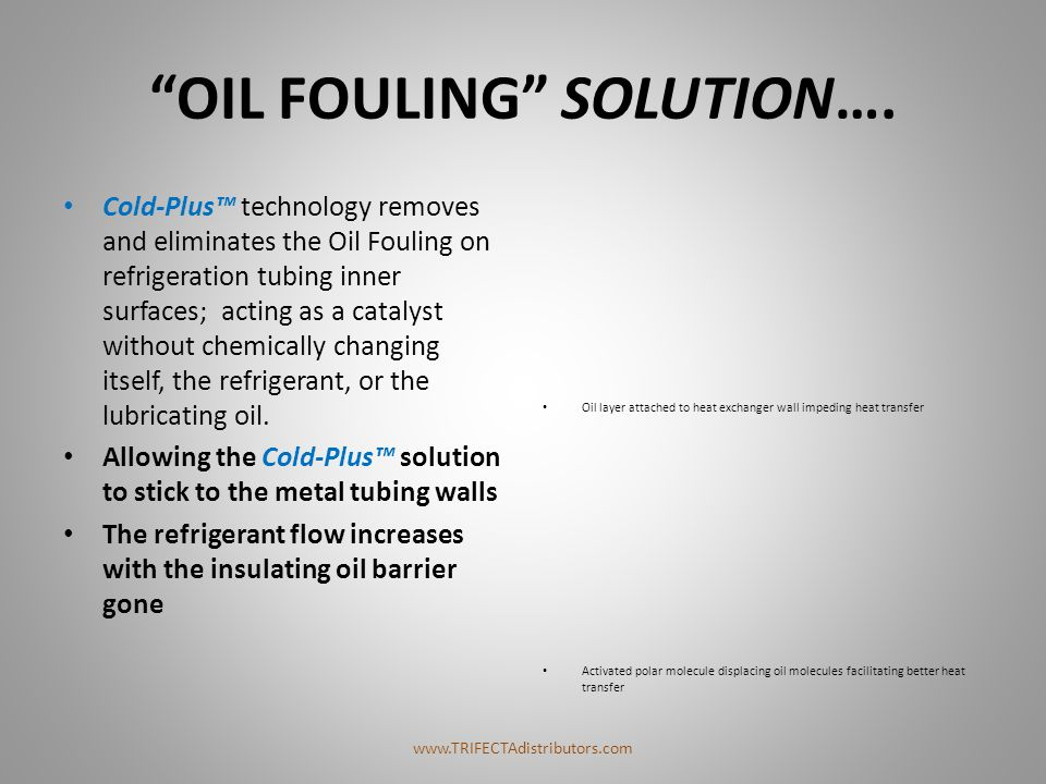OIL FOULING SOLUTION….