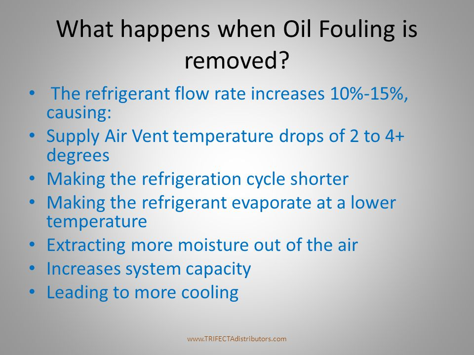 What happens when Oil Fouling is removed