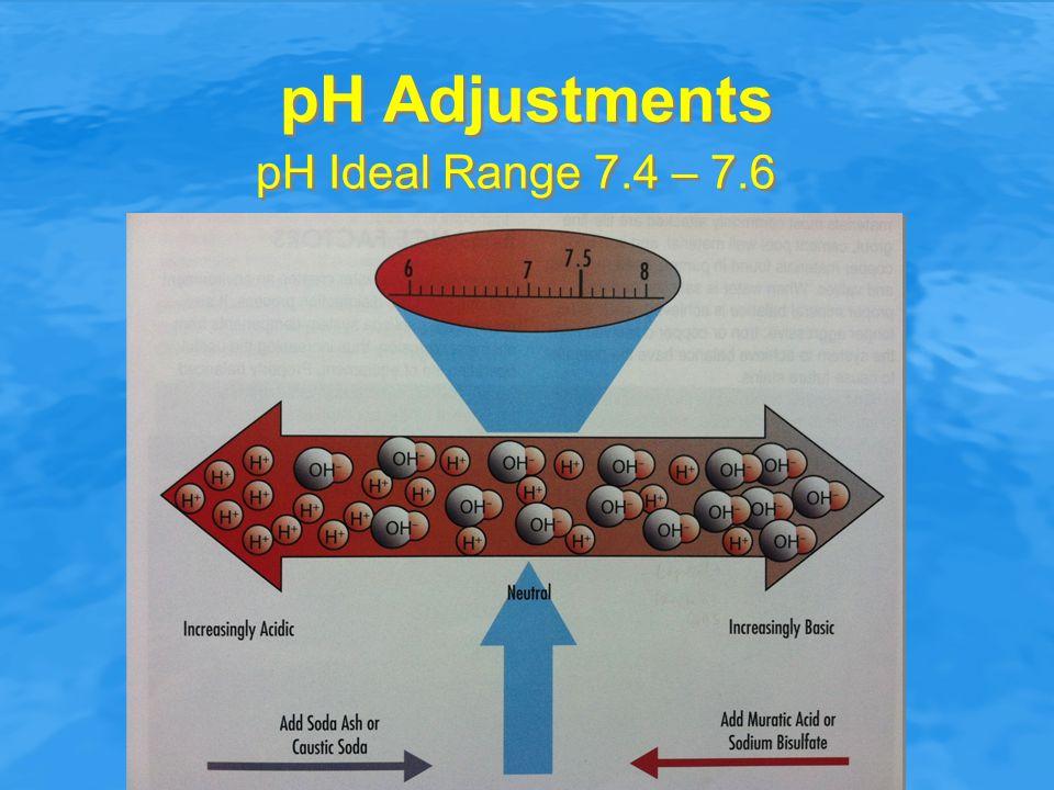 pH Adjustments pH Ideal Range 7.4 – 7.6