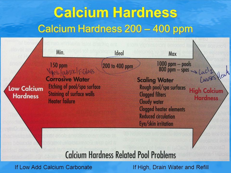 Calcium Hardness Calcium Hardness 200 – 400 ppm