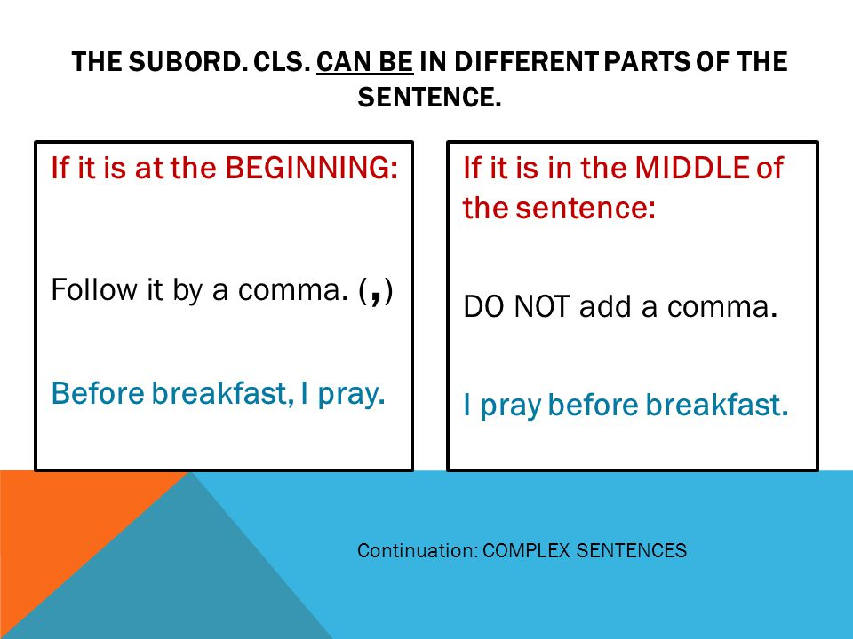 The SUBORD. CLS. can be in different parts of the sentence.