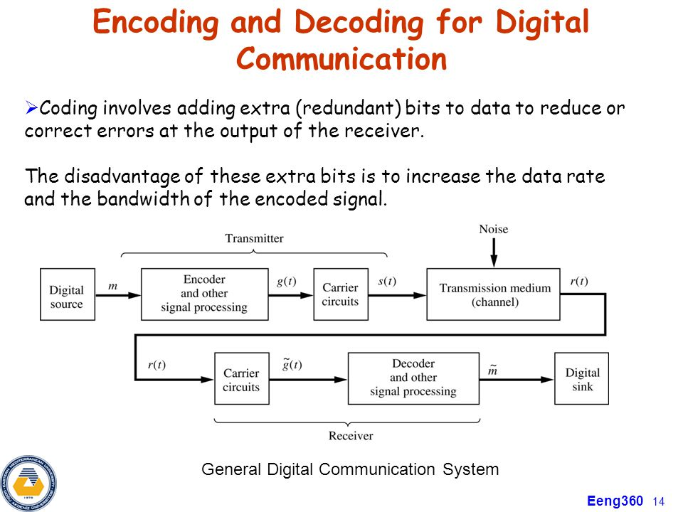 Encoding and Decoding for Digital Communication