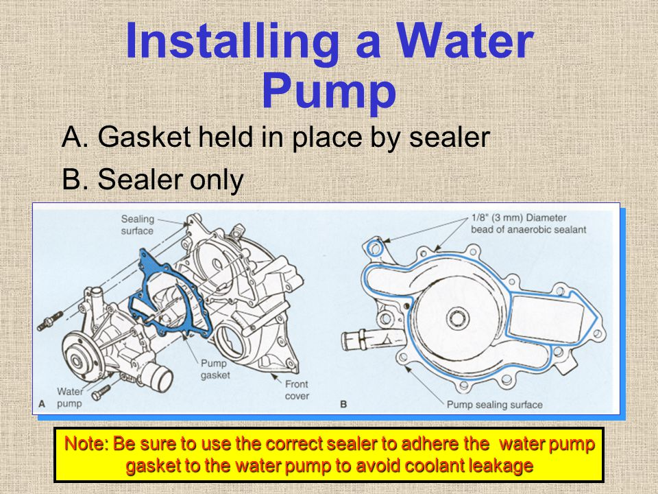 Installing a Water Pump