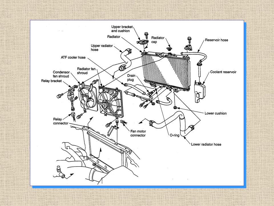 Radiator Removal