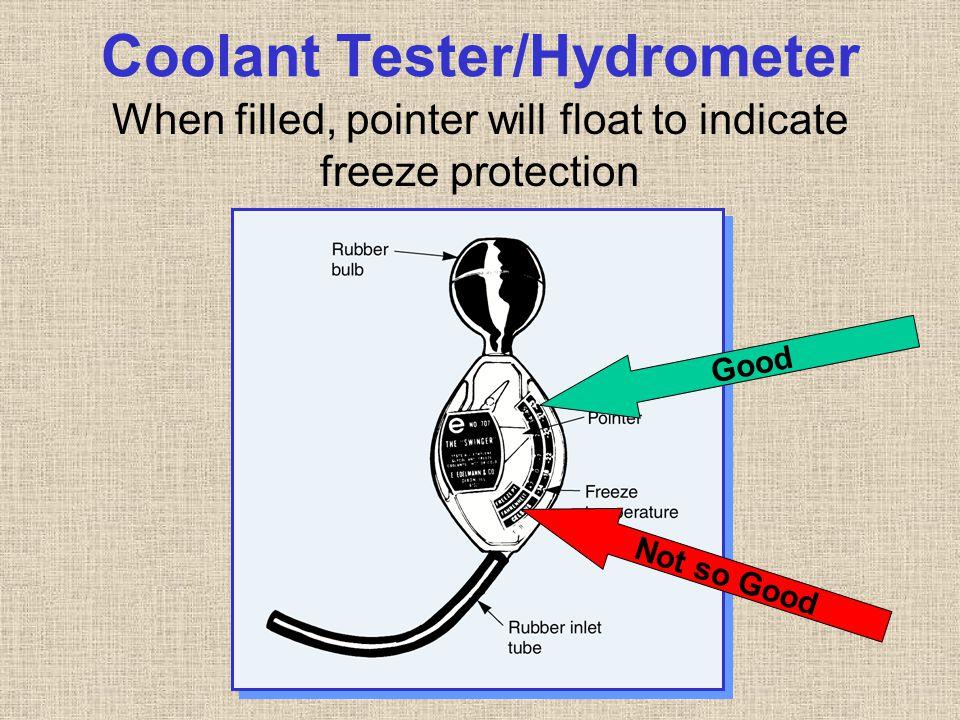Coolant Tester/Hydrometer