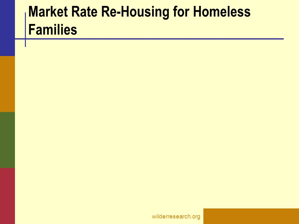 Market Rate Re-Housing for Homeless Families