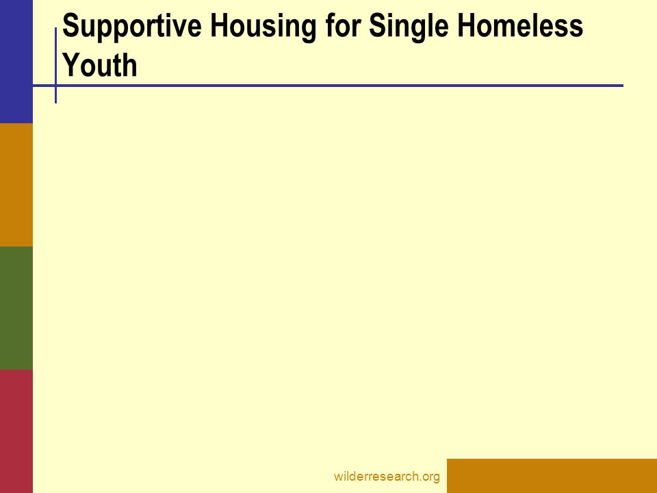 Supportive Housing for Single Homeless Youth
