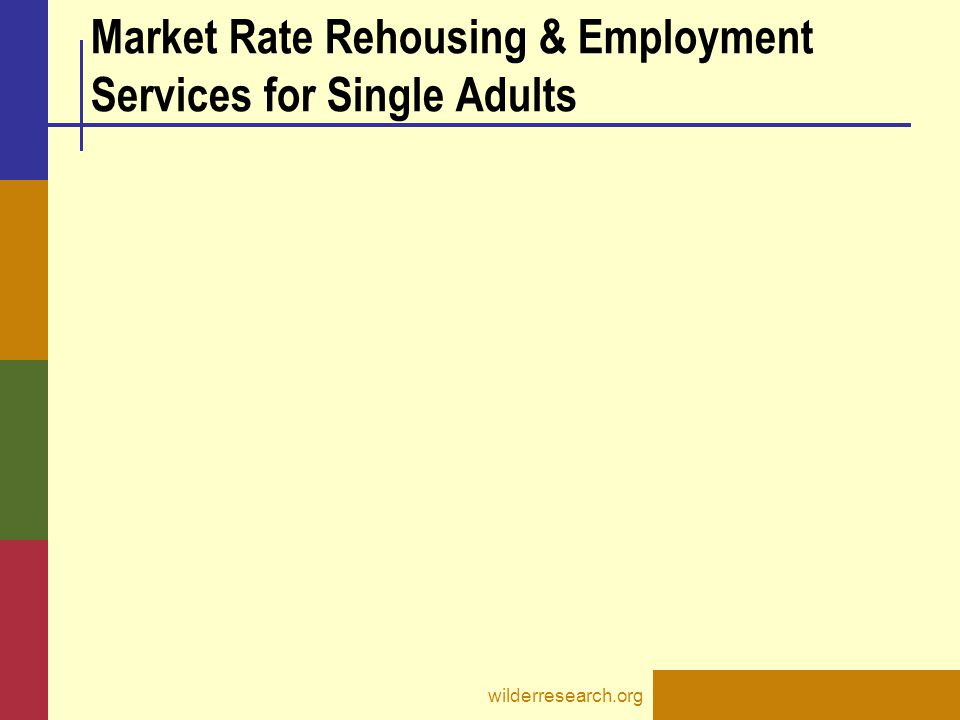 Market Rate Rehousing & Employment Services for Single Adults