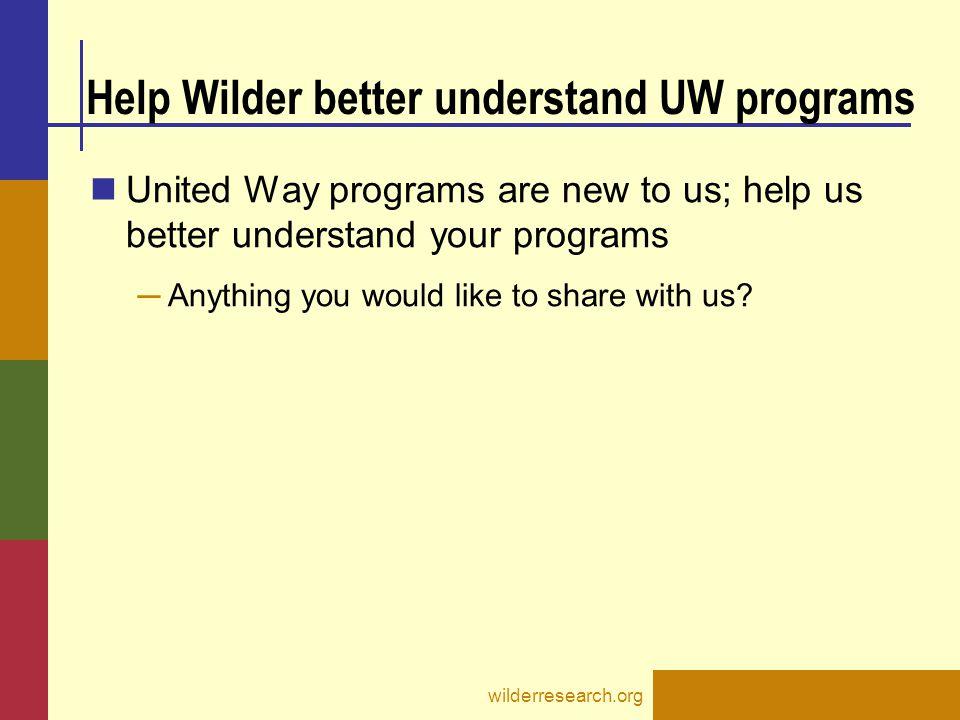 Help Wilder better understand UW programs