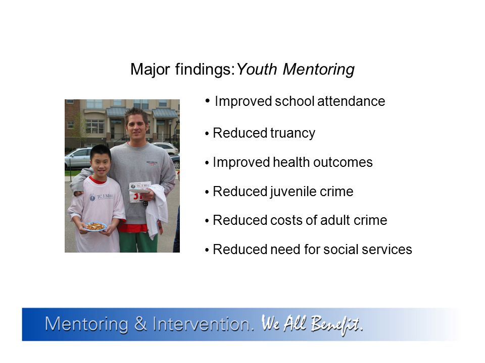 Major findings:Youth Mentoring