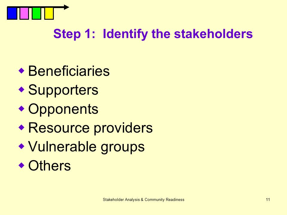 Step 1: Identify the stakeholders
