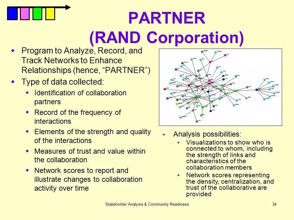 PARTNER (RAND Corporation)