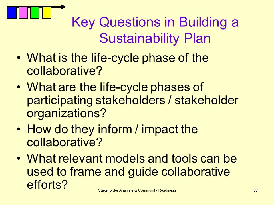 Key Questions in Building a Sustainability Plan
