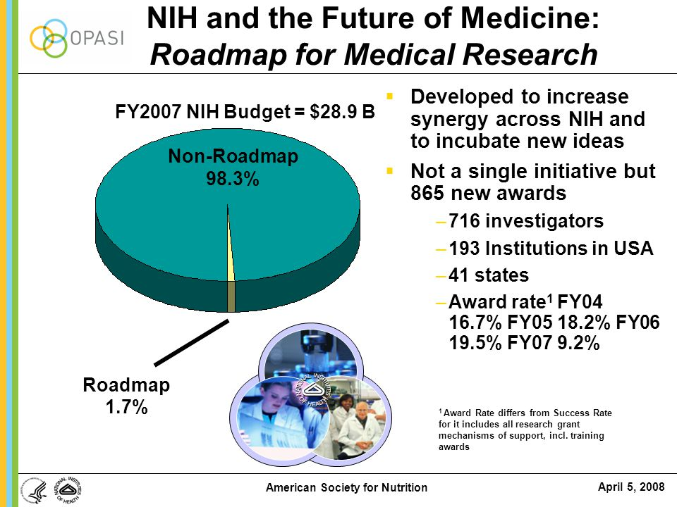 NIH and the Future of Medicine: Roadmap for Medical Research