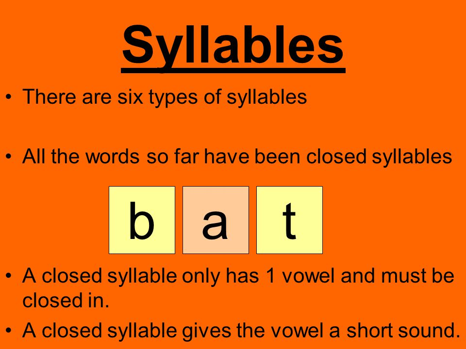 Syllables b a t There are six types of syllables