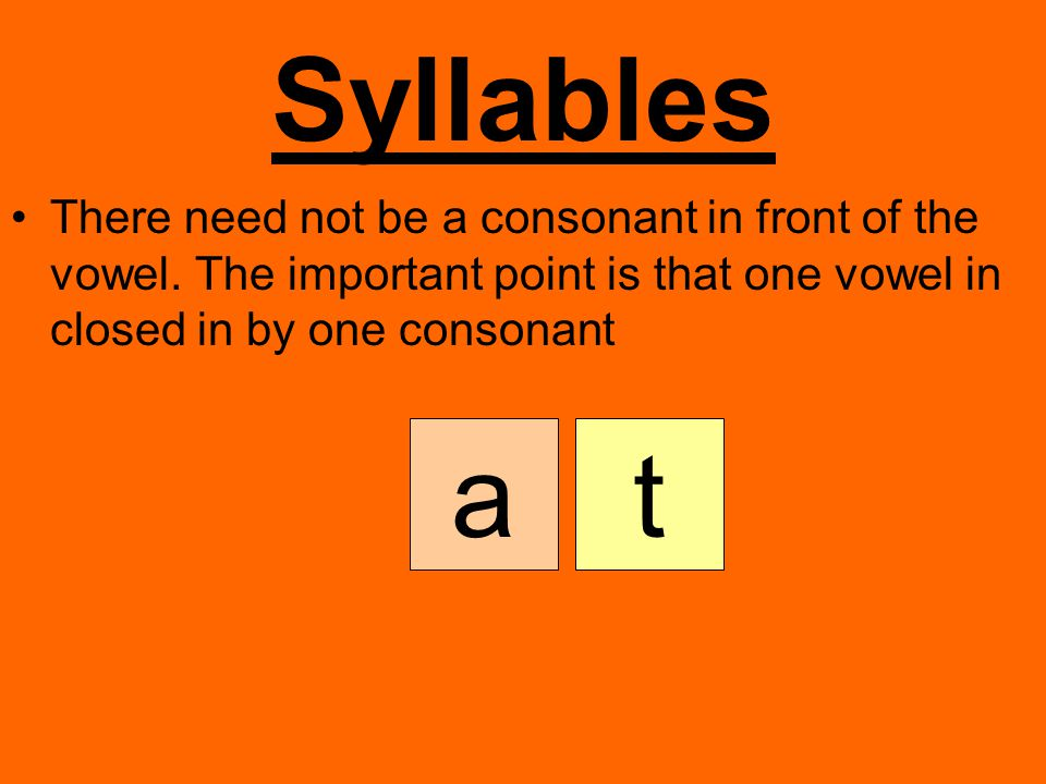 Syllables There need not be a consonant in front of the vowel. The important point is that one vowel in closed in by one consonant.