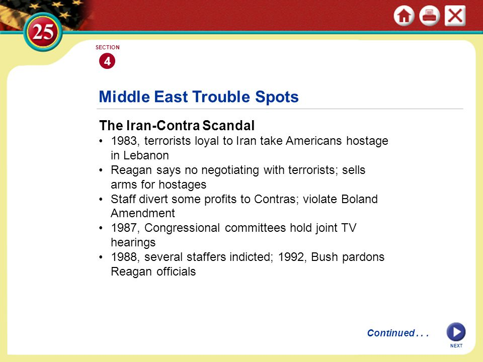 Middle East Trouble Spots