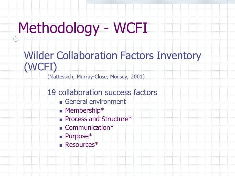 Methodology - WCFI Wilder Collaboration Factors Inventory (WCFI)