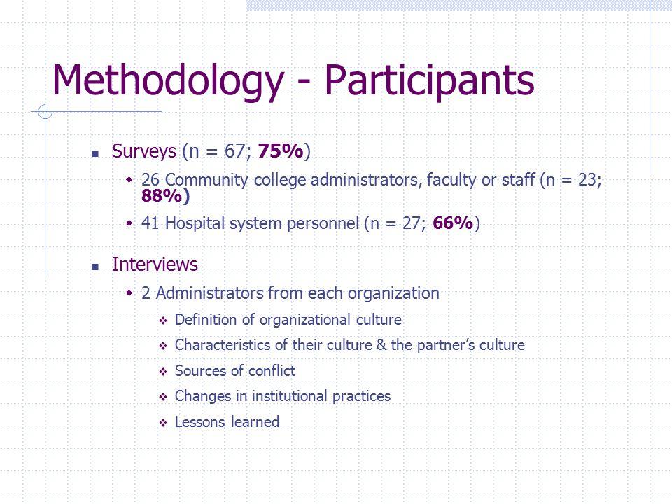 Methodology - Participants