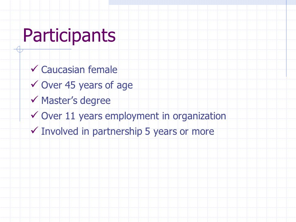 Participants Caucasian female Over 45 years of age Master's degree