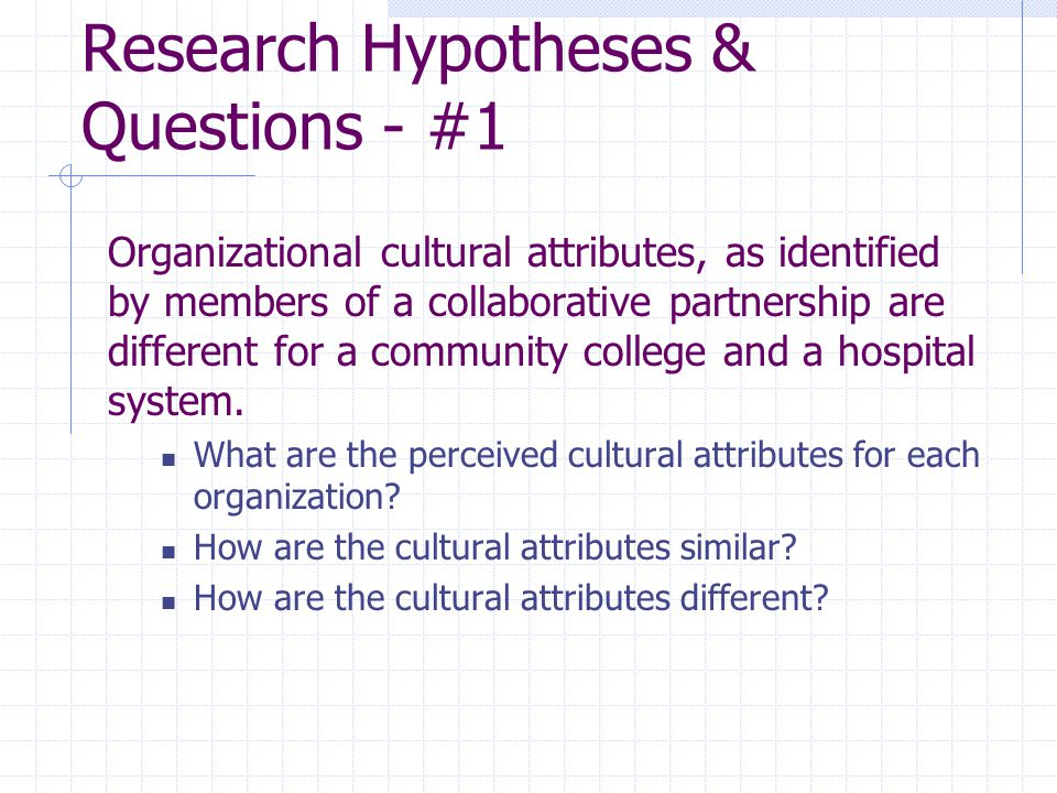 Research Hypotheses & Questions - #1