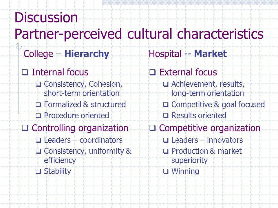Discussion Partner-perceived cultural characteristics