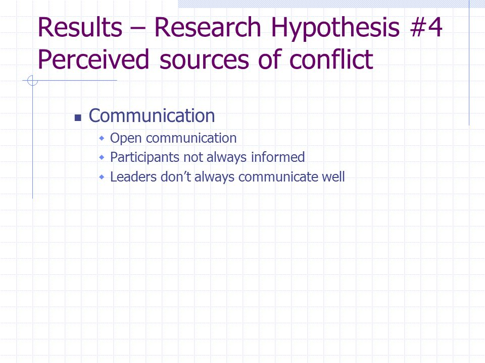 Results – Research Hypothesis #4 Perceived sources of conflict