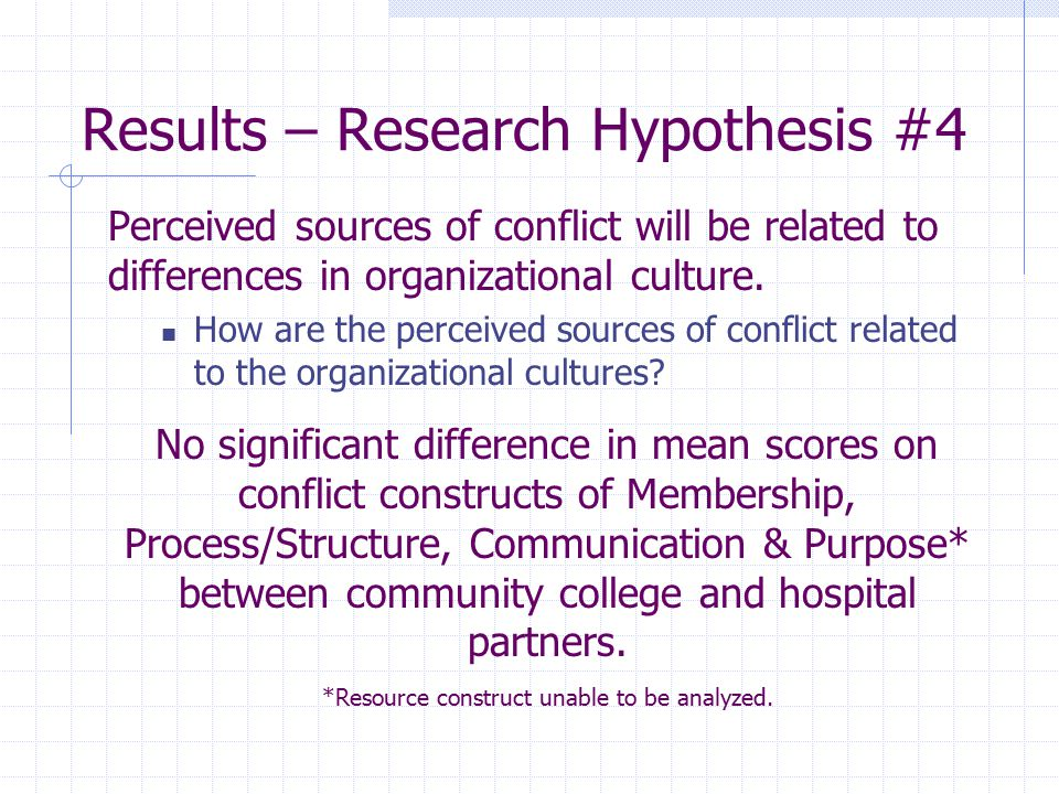 Results – Research Hypothesis #4