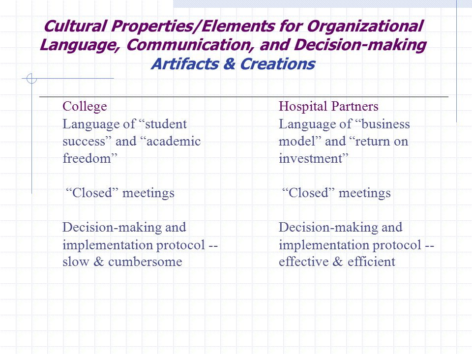 Cultural Properties/Elements for Organizational Language, Communication, and Decision-making Artifacts & Creations