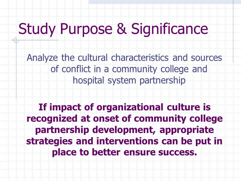 Study Purpose & Significance