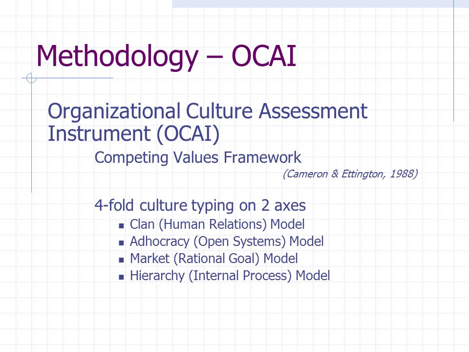 Methodology – OCAI Organizational Culture Assessment Instrument (OCAI)