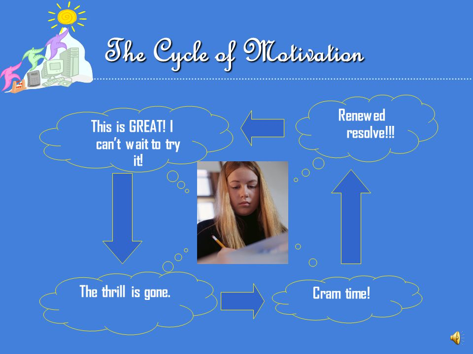 The Cycle of Motivation