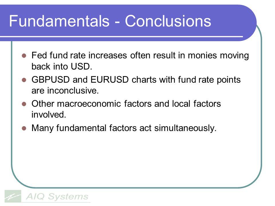 Fundamentals - Conclusions